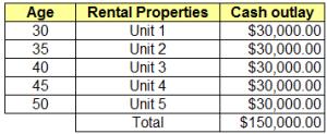 table unit
